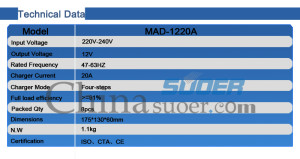 MAD-1220A technical data